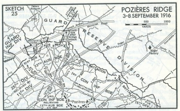 Pozieres Map
