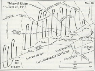 Thiepval map