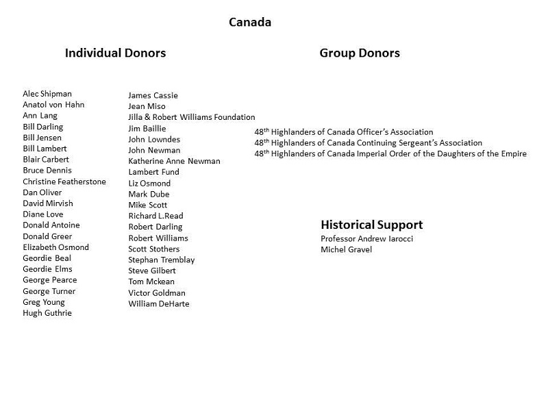Canada donors 1